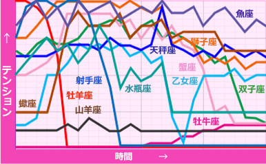 graph_all
