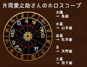 ainosuke_horo