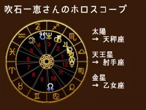 fukiishi_horo