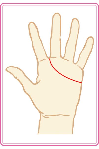 人差し指と中指の間
