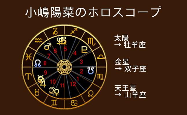 小嶋陽菜のホロスコープ