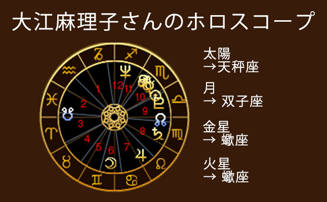 大江麻理子のホロスコープ