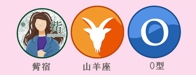 水晶玉子が占う2020年運勢ランキング 第1位 觜宿×山羊座×O型